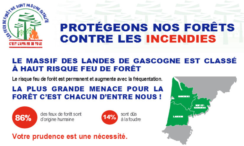 Attention aux incendies de forêts
